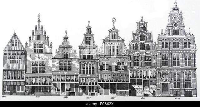 Drawing showing architectural transition of styles of Dutch houses in Amsterdam; from 1500 - 1620 - Stock-Bilder