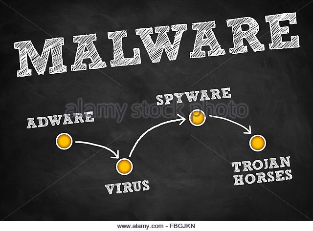 Malware - strategy concept - Stock Image