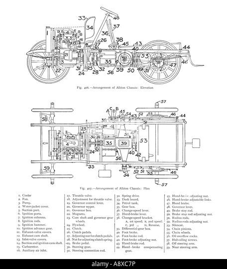 vintage car engine diagram stock photos  u0026 vintage car