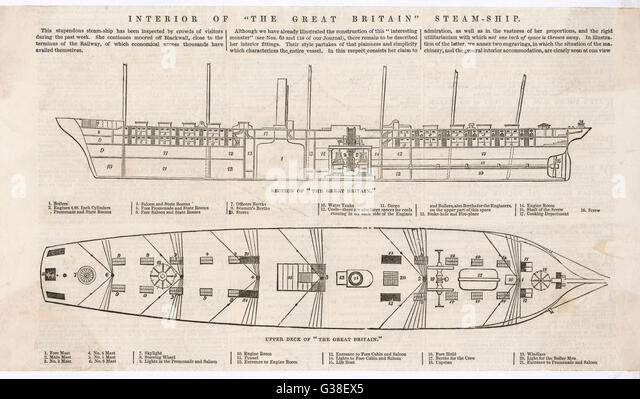 Illustrations showing a side cutaway view and an overhead view of Brunel's steamship SS Great Britain, launched - Stock-Bilder