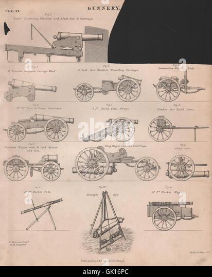 GUNNERY CANNONS. Howitzer Ammunition wagon siege Field Gun Gyn Rocket Tube, 1860 - Stock Image