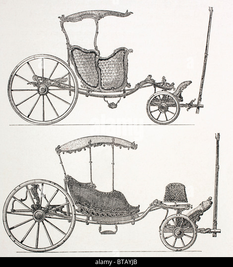 18th century French carriages. - Stock Image