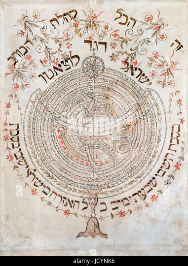 Israel David Luzzatto, Sukkah Decoration. Circa 1775. Ink, watercolor on paper. The Jewish Museum, New York City, - Stock-Bilder