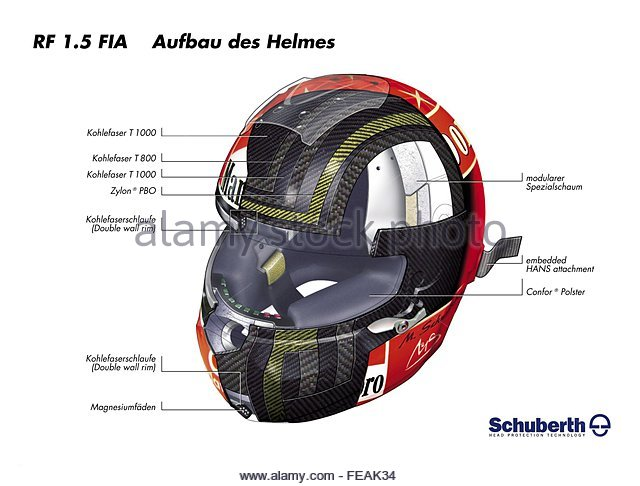 A graphic of the cross section of the new helmet of German formula one pilot Michael Schumacher. According to Schumacher - Stock Image