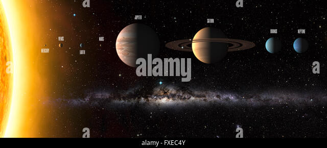 Illustration of Solar system planets around sun - Stock Image
