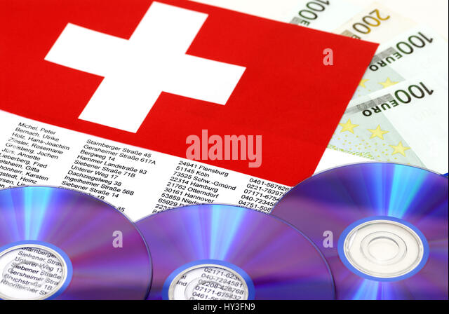 how to open a swiss bank account