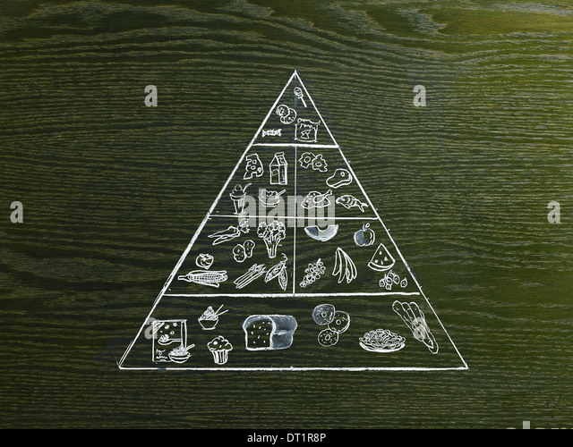 A line drawing image on a natural wood grain background The food pyramid with selected food groups - Stock Image