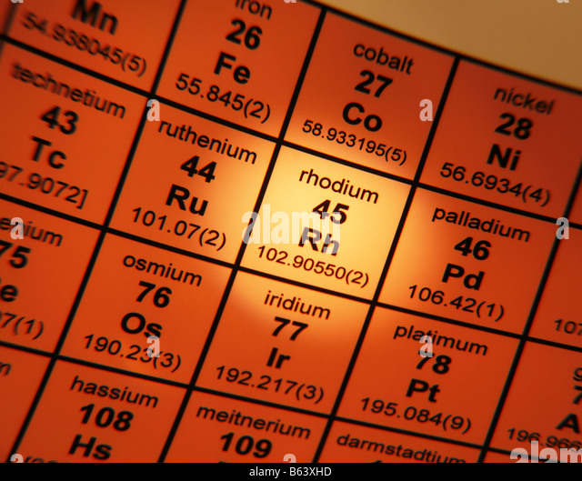 Periodic Table of Elements Rhodium - Stock Image