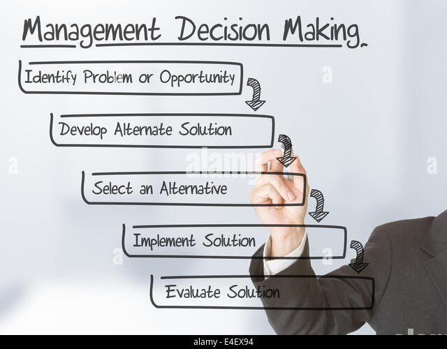 Businessman drawing Management Decision Making schema on transparent screen - Stock Image