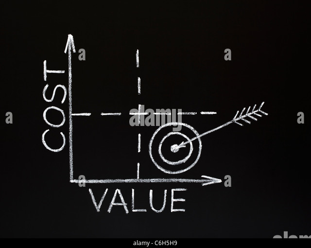 Cost-value graph made with white chalk on a blackboard. - Stock Image