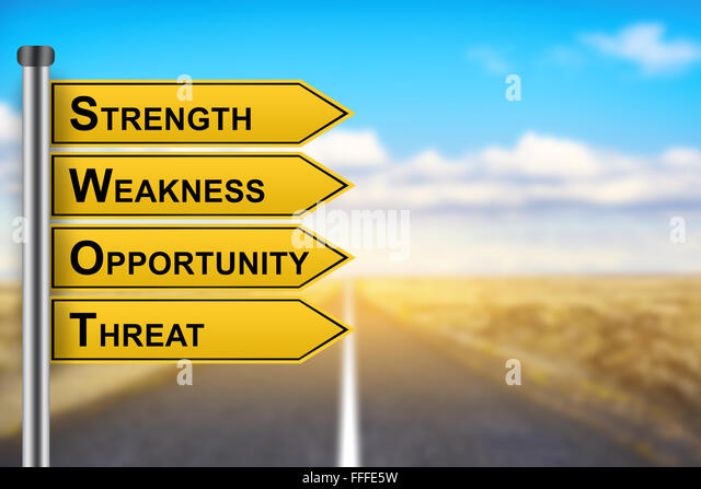 yellow pages swot analysis Strengths and weaknesses in swot analysis are termed as internal factors while opportunities and threats are termed as external factors potential ventures are only considered as serious it is important that you have your employees on the same page provides visual overview: a swot analysis is.