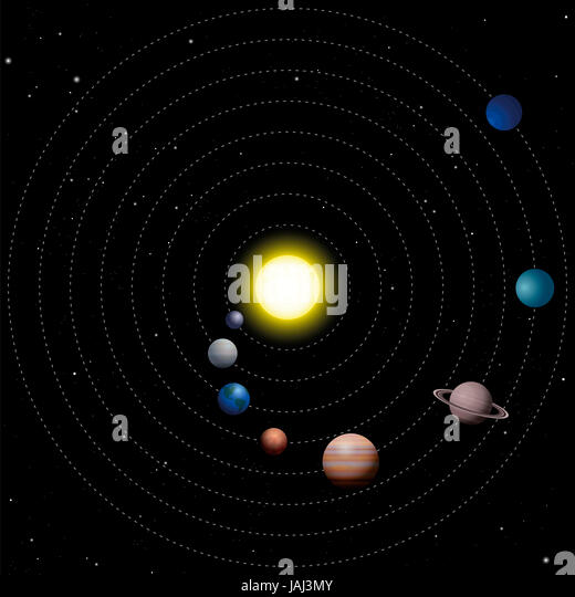 Solar system - schematic model of the sun with the eight planets that orbit it - Mercury, Venus, Earth, Mars, Jupiter, - Stock Image