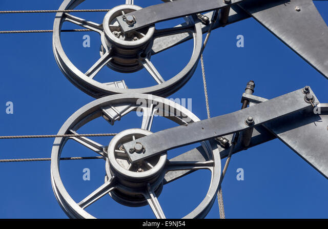 Pulley System Stock Photos Pulley System Stock Images