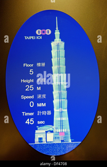 Taipei 101 Observatory 台北101觀景台  Guide to Taipeicom