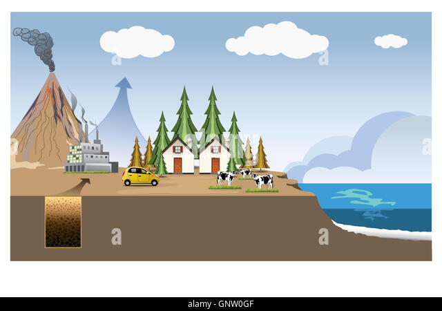 Geothermal energy is thermal energy generated and stored in the Earth. Vector - Stock Image