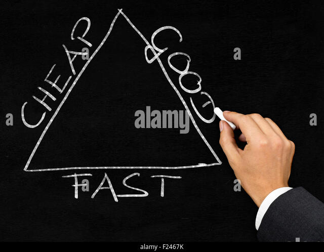 Man drawing 'Cheap, good, fast' business triangle with chalk on blackboard background - Stock Image