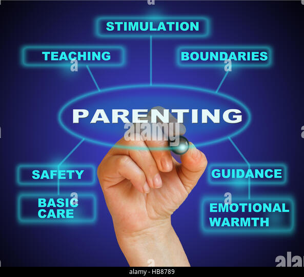 PARENTING - Stock Image