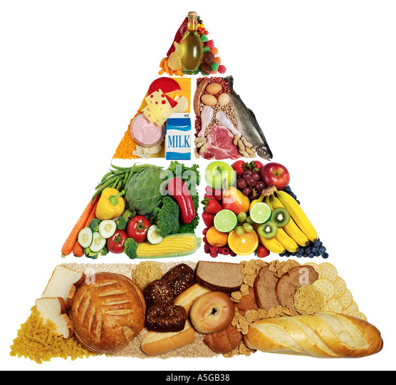 Food Pyramid - Stock-Bilder
