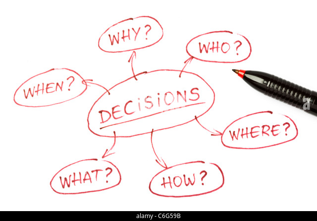 Top view of a Decisions chart with red pen on paper. - Stock Image