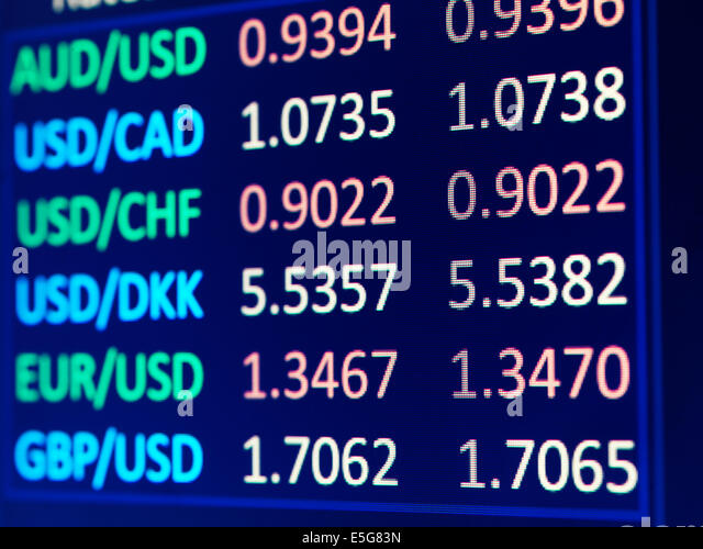 Forex exchange rates table