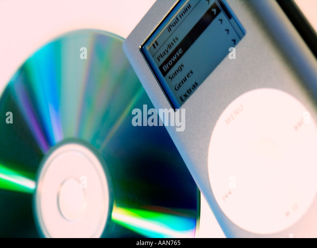 how to put music on an ipod mini