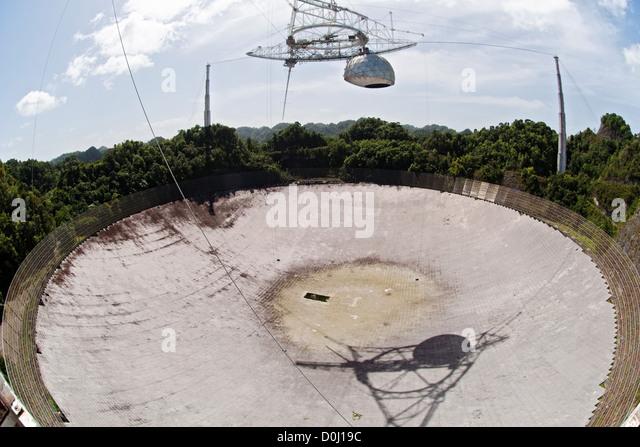 arecibo county dating Arecibo pr puerto rico zip codes, maps, area codes, county, population, household income, house value,00612 zip code -.