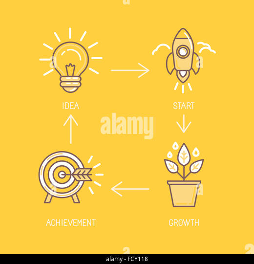 Infographic design element and concept illustration in trendy linear style - steps of developing business from idea - Stock-Bilder