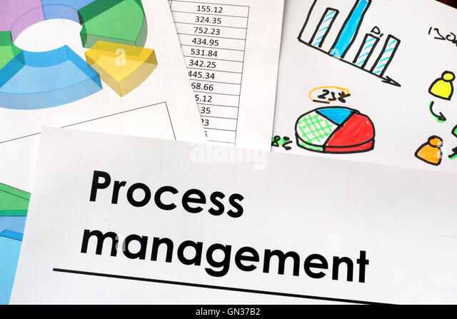 Process management sign written on a paper. - Stock Image