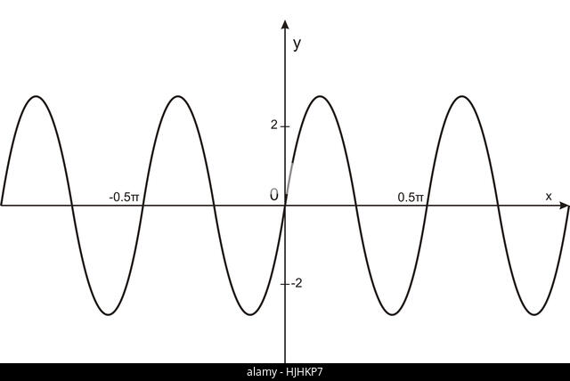 mathematics diagram stock photos  u0026 mathematics diagram