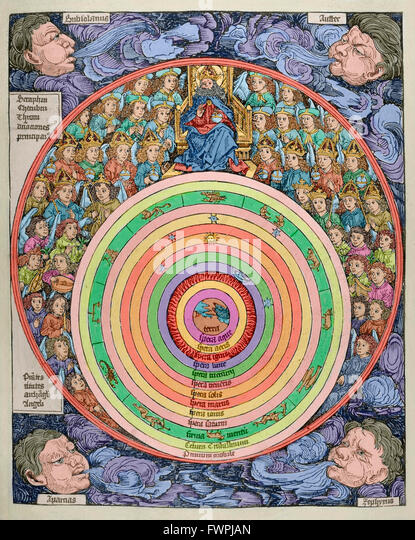 The universe with planets, zodiac signs and all the heavenly hierarchy. Engraving. 16th century. Colored. - Stock Image