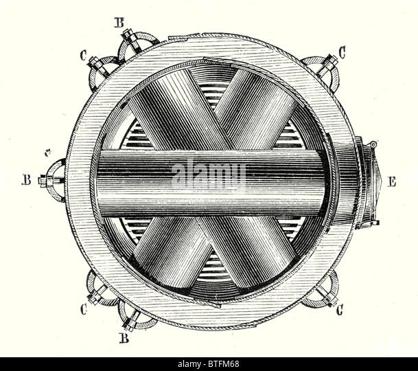 Horizontal cross section of M. Hermann-Lachapelle's crossed boiler reboiler - Stock Image
