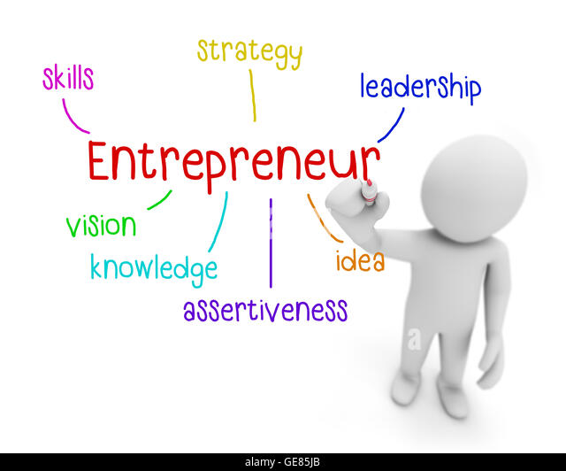 concept of entrepreneurship essay As rl allen rightly pointed it would be better if schumpeter, instead of using the concept of an entrepreneur in his theory , used the life and work of joseph schumpeter, vol 1 and vol clemence rv, (ed) 2009, essays on entrepreneurship, innovations, business.