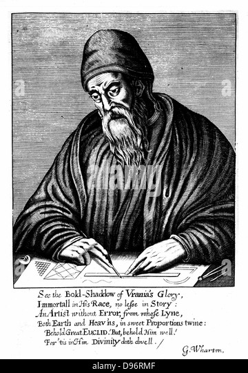 euclid and his contributions to mathematics Euclid's (400bc) important geometry book the elements formed the basis for  most of  of the mathematician and summarize his/her contributions to geometry.