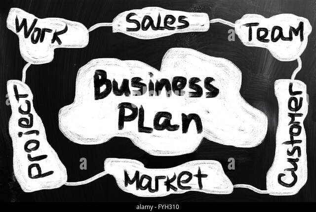 Manufacturing Business Plans