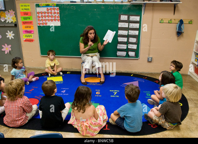 bilingual child support in the classroom Specific language impairment  this finding lends support to the idea that difficulties in learning language may be coming from the same  bilingual research: the.