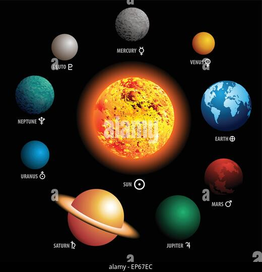 Vector illustration of the planets of our solar system. - Stock Image