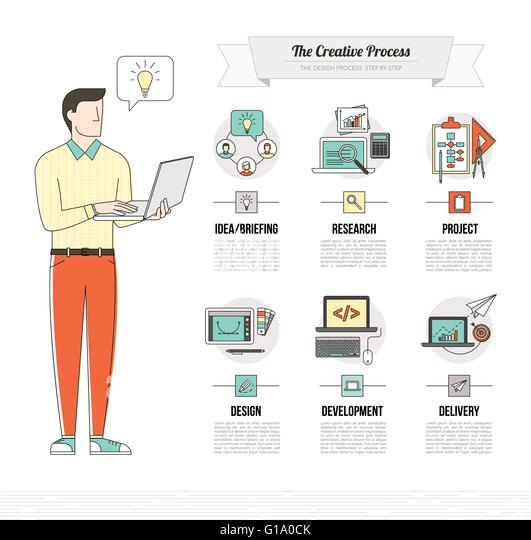The creative process step by step, from ideas to product delivery, thin line objects and icons set - Stock Image
