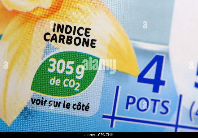 FOOD CARBON FOOTPRINT - Stock Image