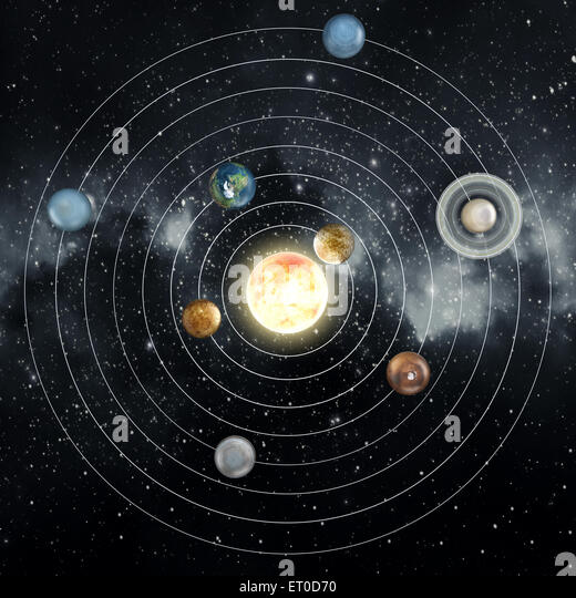 planets and outer space diagram - photo #49