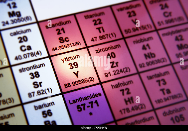 The Periodic Table of Elements; Rare Earth Elements; Focus on Yttrium - Stock Image