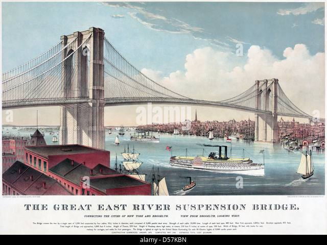 BROOKLYN BRIDGE, New York   in an 1883 print by Currier and Ives - Stock Image