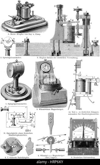 Telegraphy 19th Century Stock Photos & Telegraphy 19th ...  Telegraphy 19th...