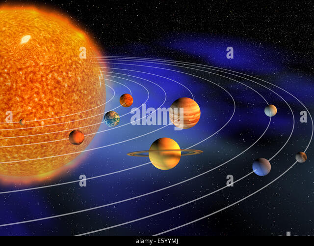 Diagram of planets in solar system - 3d render - Stock Image
