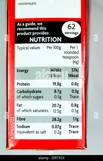 Nutritional information food label. - Stock Image