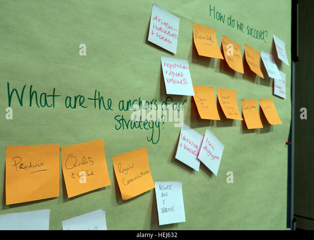 Strategy and Values brainstorming office training team building session- What are the anchors of our strategy? - Stock Image
