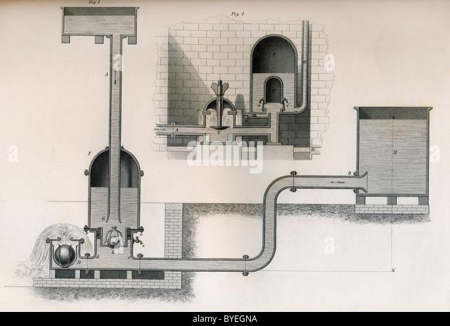 Hydraulische Widder, 19. Jahrhundert. Stockbild
