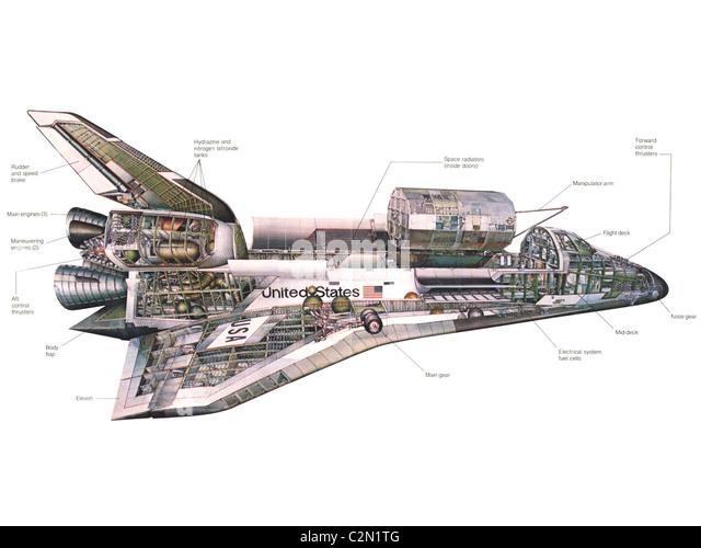 Space Shuttle Orbiter Diagramm - Stock-Bilder