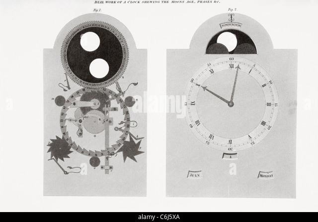 Wählen Sie Werk einer Uhr zeigt Mondalter, Phasen, etc.. - Stock-Bilder
