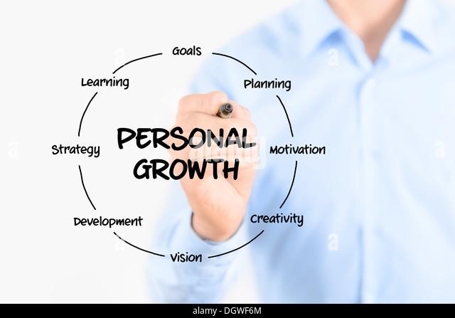 Junger Geschäftsmann hält ein Marker / Zeichnung kreisförmige Struktur-Diagramm des persönlichen Stockbild