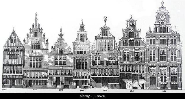 Zeichnung mit architektonischen Übergang der Stile des holländischen Häuser in Amsterdam; von 1500 Stockbild